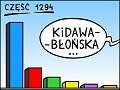 Waciaki, cz. 1294